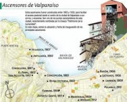 valparaiso-as-formas-de-transporte-7